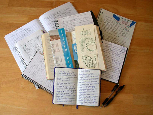 640px-Notebooks_and_journals